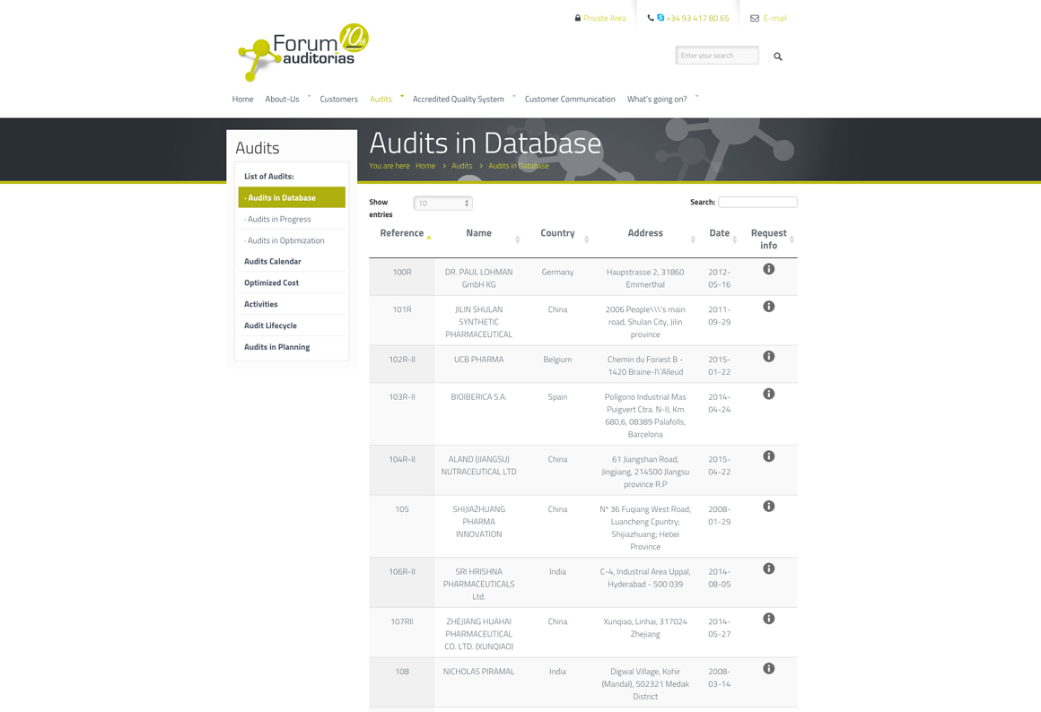 Forum Auditorias · Disseny web