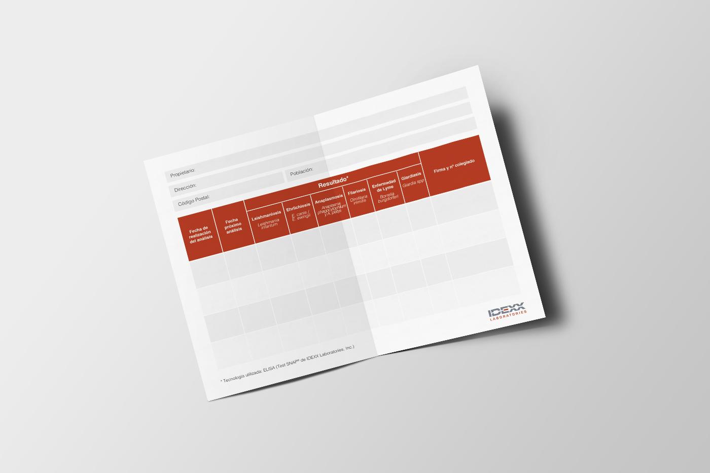 IDEXX · Assessorament Global